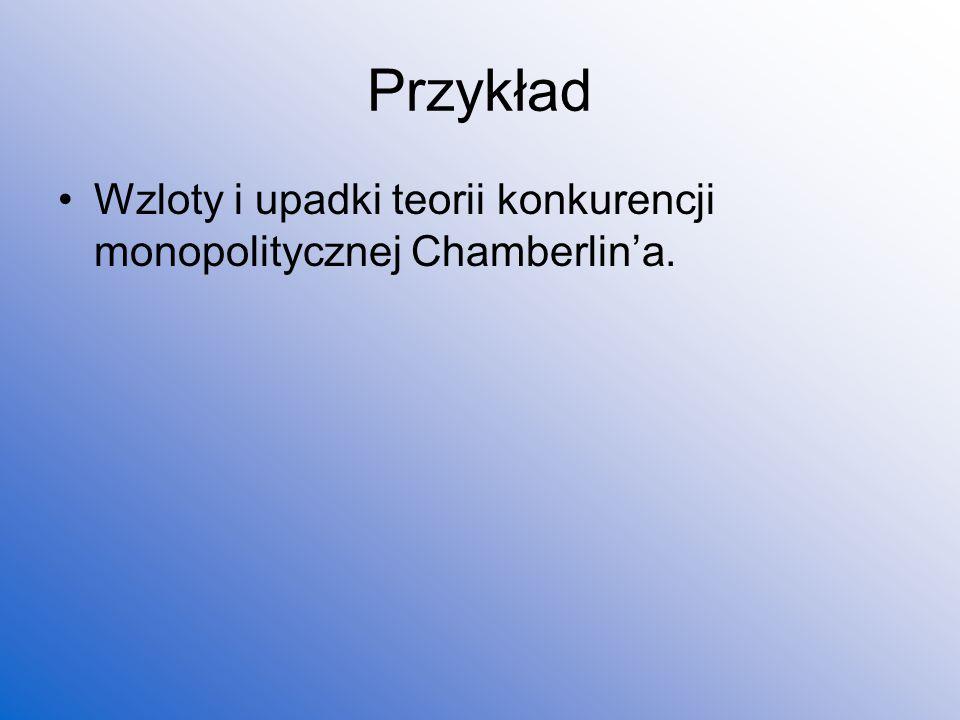 Przykład Wzloty i upadki teorii konkurencji monopolitycznej Chamberlin'a.