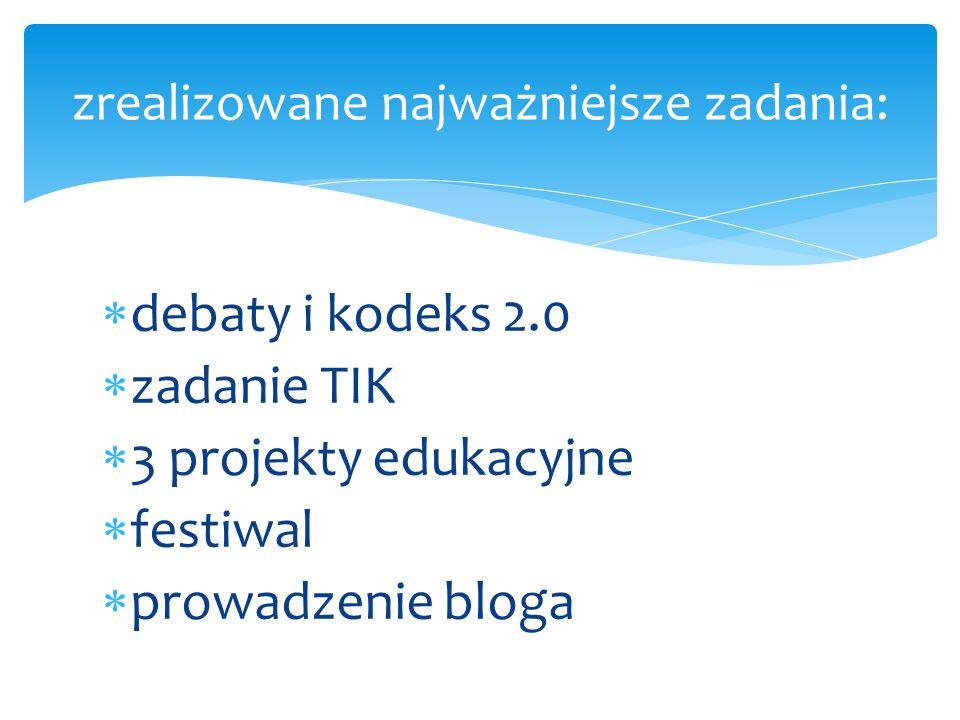  debaty i kodeks 2.0  zadanie TIK  3 projekty edukacyjne  festiwal  prowadzenie bloga zrealizowane najważniejsze zadania: