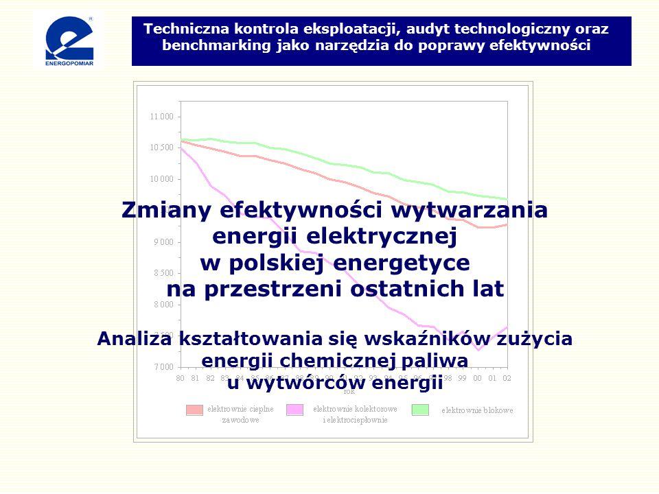Zmiany efektywności wytwarzania energii elektrycznej w polskiej energetyce na przestrzeni ostatnich lat Analiza kształtowania się wskaźników zużycia energii chemicznej paliwa u wytwórców energii Techniczna kontrola eksploatacji, audyt technologiczny oraz benchmarking jako narzędzia do poprawy efektywności