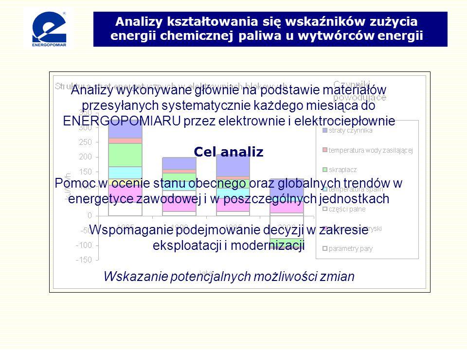 Analizy wykonywane głównie na podstawie materiałów przesyłanych systematycznie każdego miesiąca do ENERGOPOMIARU przez elektrownie i elektrociepłownie Cel analiz Pomoc w ocenie stanu obecnego oraz globalnych trendów w energetyce zawodowej i w poszczególnych jednostkach Wspomaganie podejmowanie decyzji w zakresie eksploatacji i modernizacji Wskazanie potencjalnych możliwości zmian Analizy kształtowania się wskaźników zużycia energii chemicznej paliwa u wytwórców energii