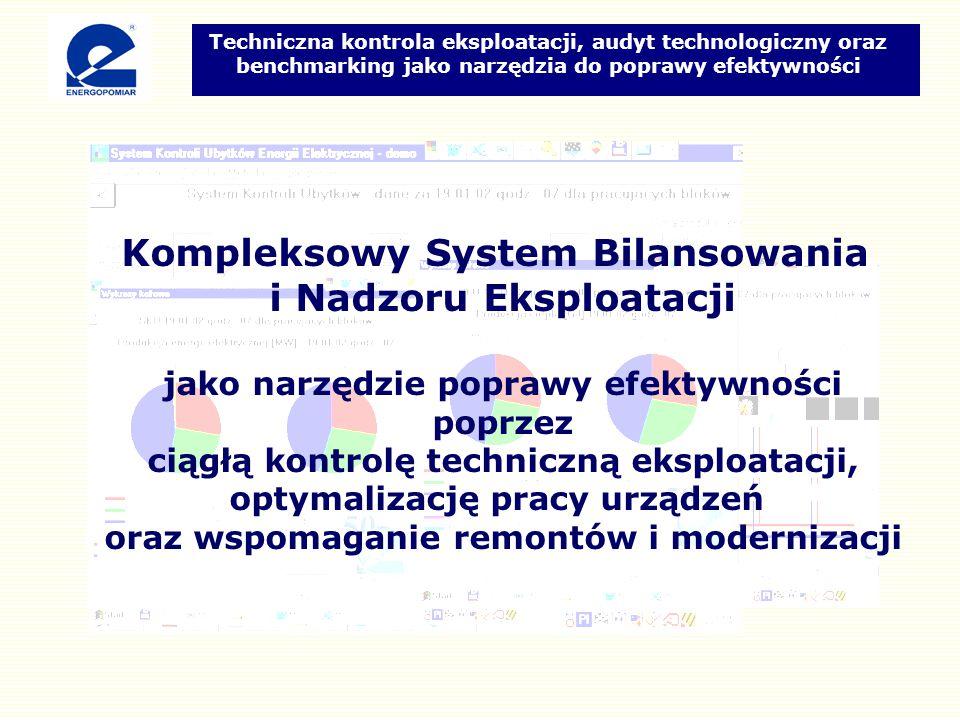 Kompleksowy System Bilansowania i Nadzoru Eksploatacji jako narzędzie poprawy efektywności poprzez ciągłą kontrolę techniczną eksploatacji, optymalizację pracy urządzeń oraz wspomaganie remontów i modernizacji Techniczna kontrola eksploatacji, audyt technologiczny oraz benchmarking jako narzędzia do poprawy efektywności