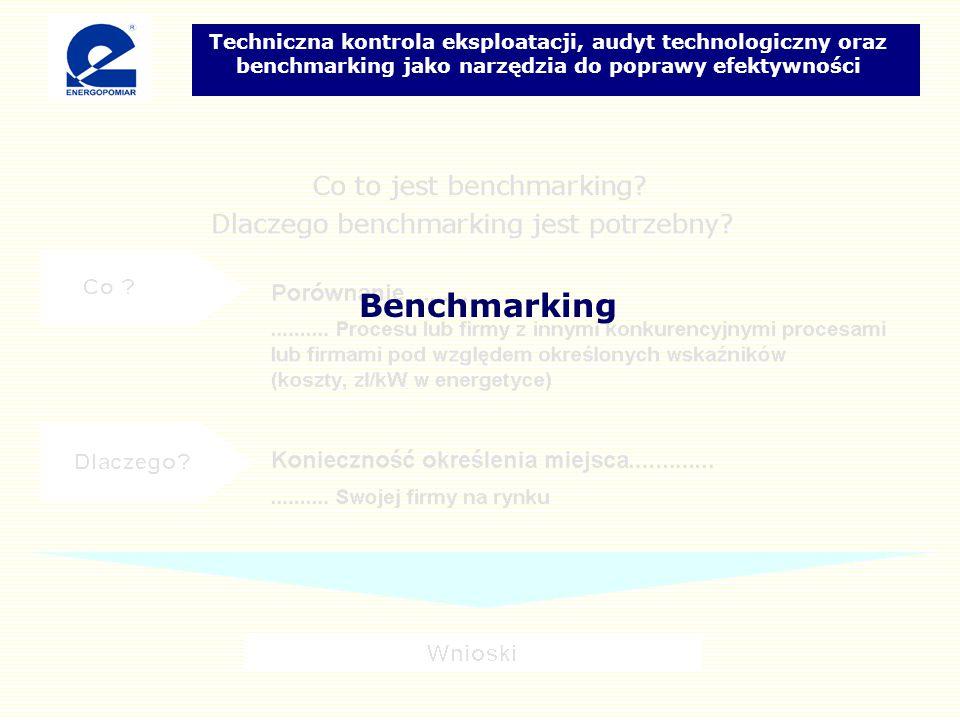Benchmarking Techniczna kontrola eksploatacji, audyt technologiczny oraz benchmarking jako narzędzia do poprawy efektywności