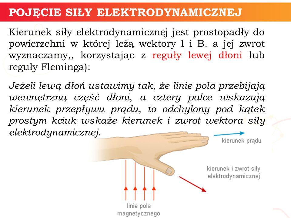 Kierunek siły elektrodynamicznej jest prostopadły do powierzchni w której leżą wektory l i B. a jej zwrot wyznaczamy,, korzystając z reguły lewej dłon
