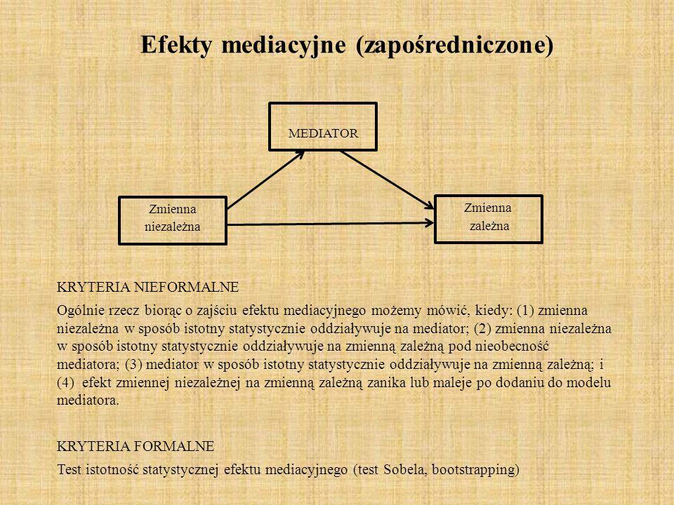Efekty mediacyjne (zapośredniczone) Zmienna zależna Zmienna niezależna MEDIATOR KRYTERIA NIEFORMALNE Ogólnie rzecz biorąc o zajściu efektu mediacyjnego możemy mówić, kiedy: (1) zmienna niezależna w sposób istotny statystycznie oddziaływuje na mediator; (2) zmienna niezależna w sposób istotny statystycznie oddziaływuje na zmienną zależną pod nieobecność mediatora; (3) mediator w sposób istotny statystycznie oddziaływuje na zmienną zależną; i (4) efekt zmiennej niezależnej na zmienną zależną zanika lub maleje po dodaniu do modelu mediatora.