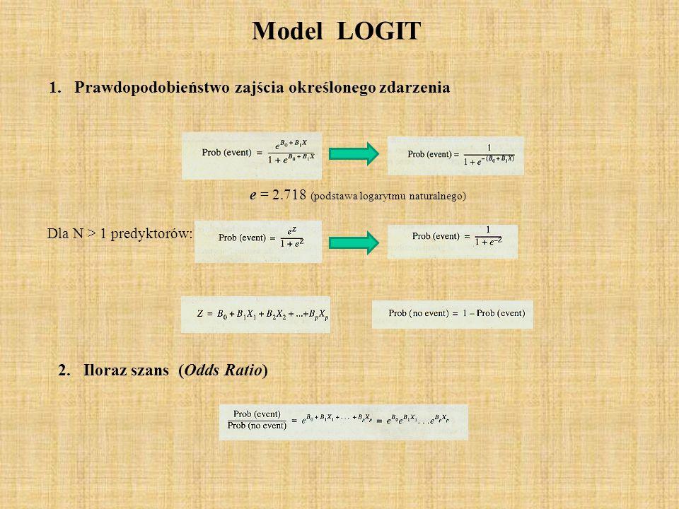 Model LOGIT 1. Prawdopodobieństwo zajścia określonego zdarzenia Dla N > 1 predyktorów: 2. Iloraz szans (Odds Ratio) e = 2.718 (podstawa logarytmu natu