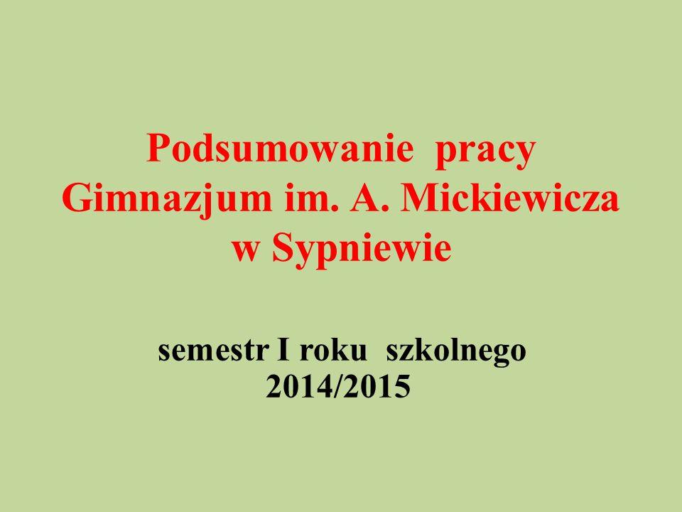 Podsumowanie pracy Gimnazjum im. A. Mickiewicza w Sypniewie semestr I roku szkolnego 2014/2015