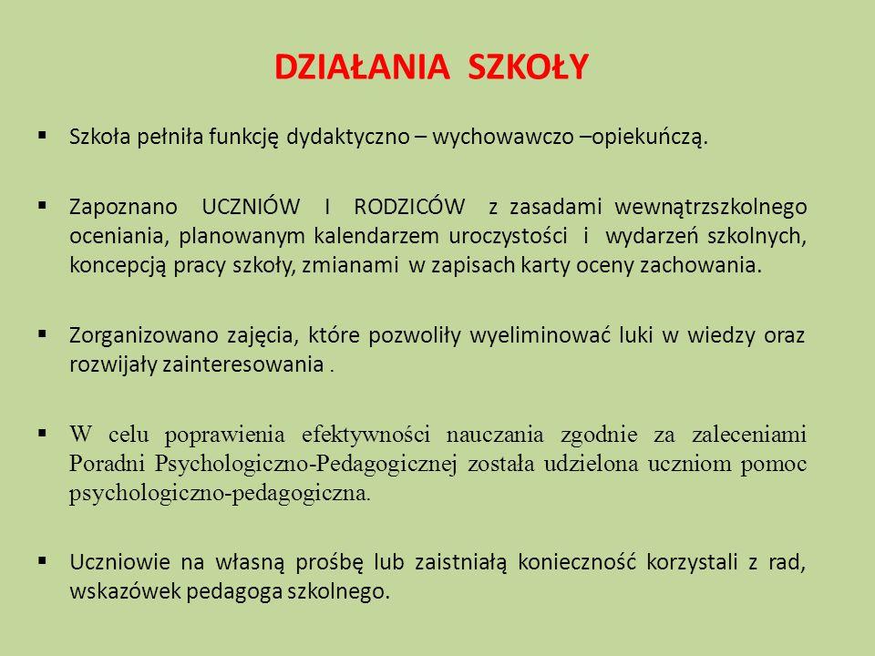 Uczniowie ze 100% frekwencją Klasa IGołębiewska Anna Żebrowski Bartosz Klasa IIKrzyżewska Agnieszka Klasa IIILipka Dorota Rzepka Jan Maciej