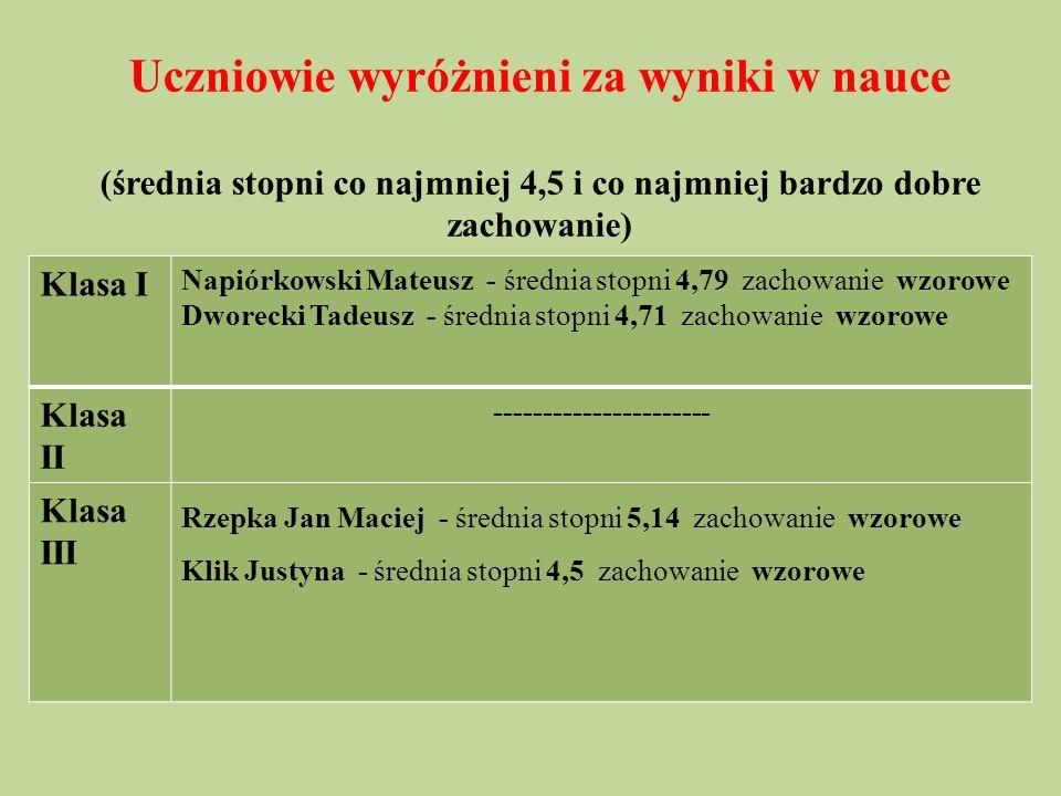 Uczniowie wyróżnieni za wyniki w nauce (średnia stopni co najmniej 4,5 i co najmniej bardzo dobre zachowanie) Klasa I Napiórkowski Mateusz - średnia s