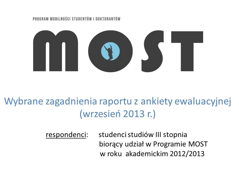 Wybrane zagadnienia raportu z ankiety ewaluacyjnej (wrzesień 2013 r.) respondenci: studenci studiów III stopnia biorący udział w Programie MOST w roku