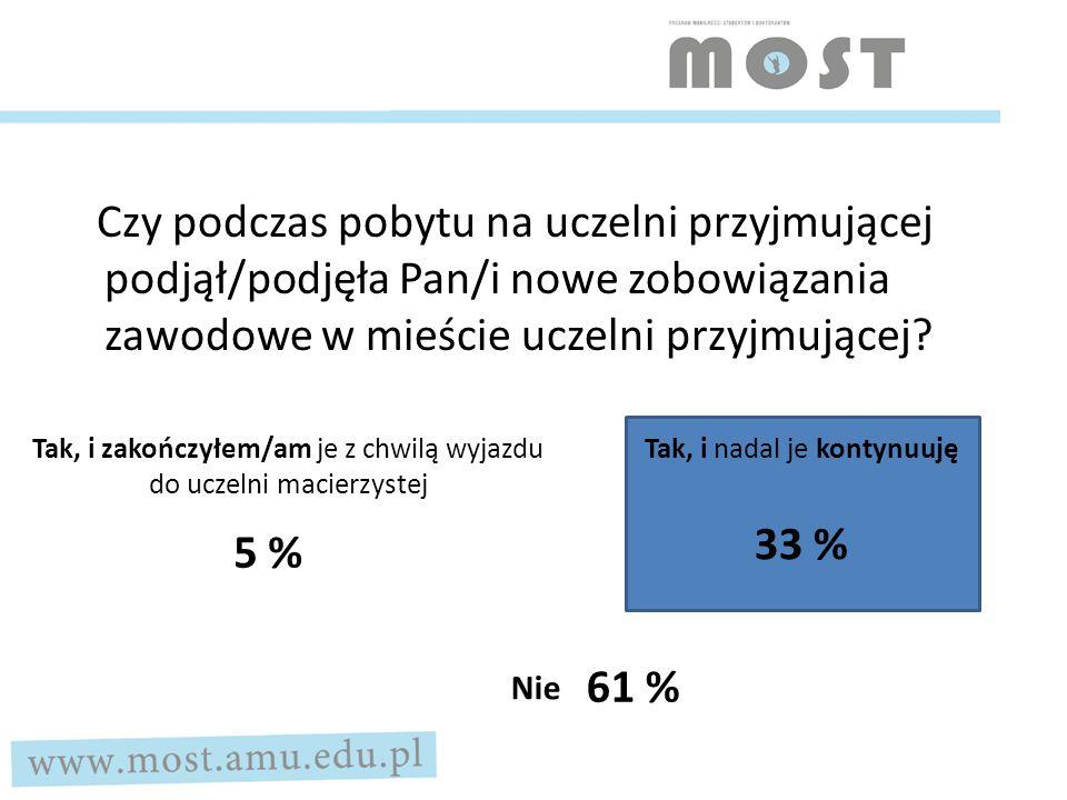 Pozytywna/neutralna/negatywna reakcją ze strony: opiekuna naukowego promotora administracji POZYTYWNA (78%) NEUTRALNA (11%) NEGATYWNA (11%)