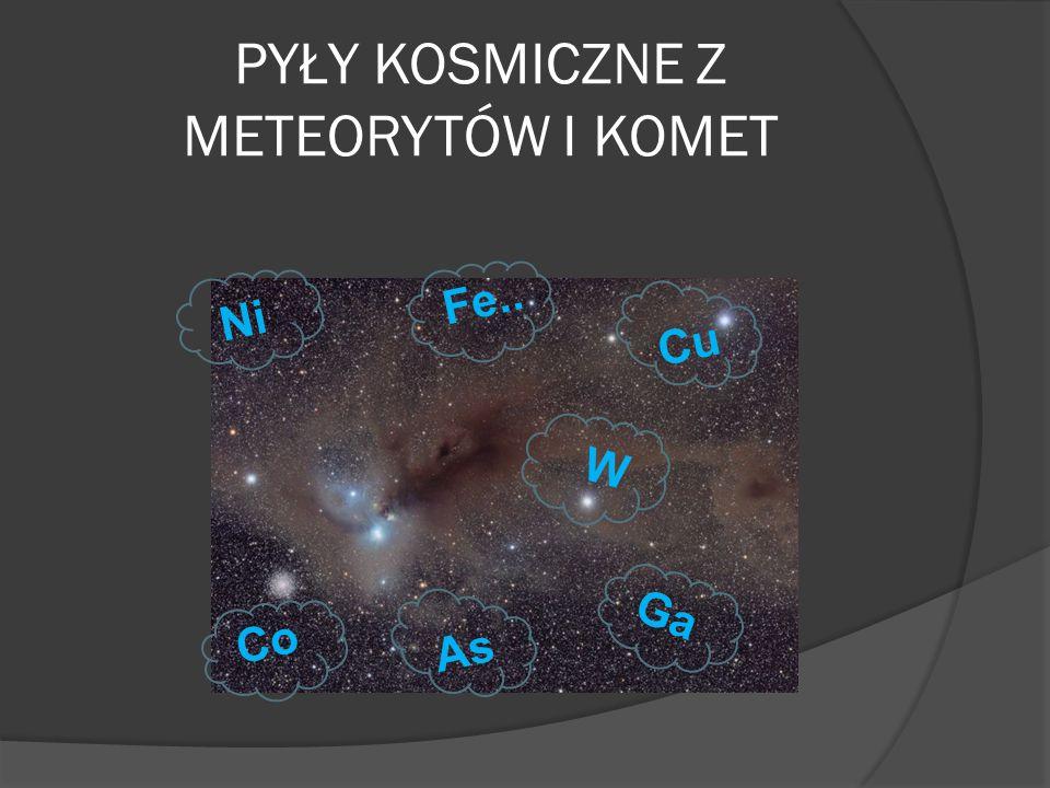 WYŁADOWANIA ELEKTRYCZNE N2ON2O O3O3