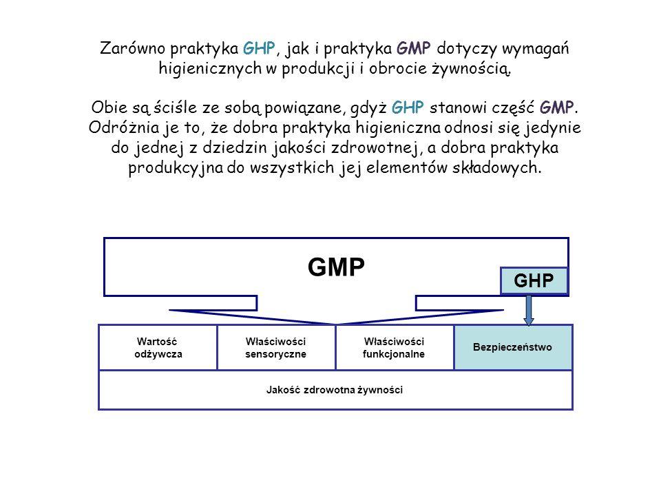 GMP GHP Wartość odżywcza Właściwości sensoryczne Właściwości funkcjonalne Bezpieczeństwo Jakość zdrowotna żywności Zarówno praktyka GHP, jak i praktyk