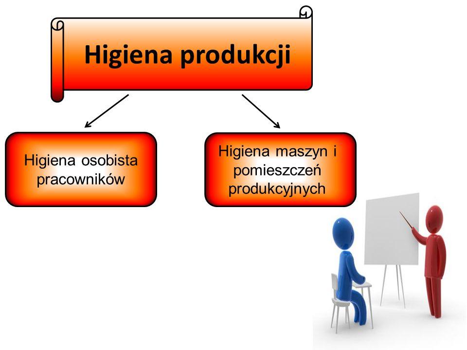 5 Higiena produkcji Higiena osobista pracowników Higiena maszyn i pomieszczeń produkcyjnych