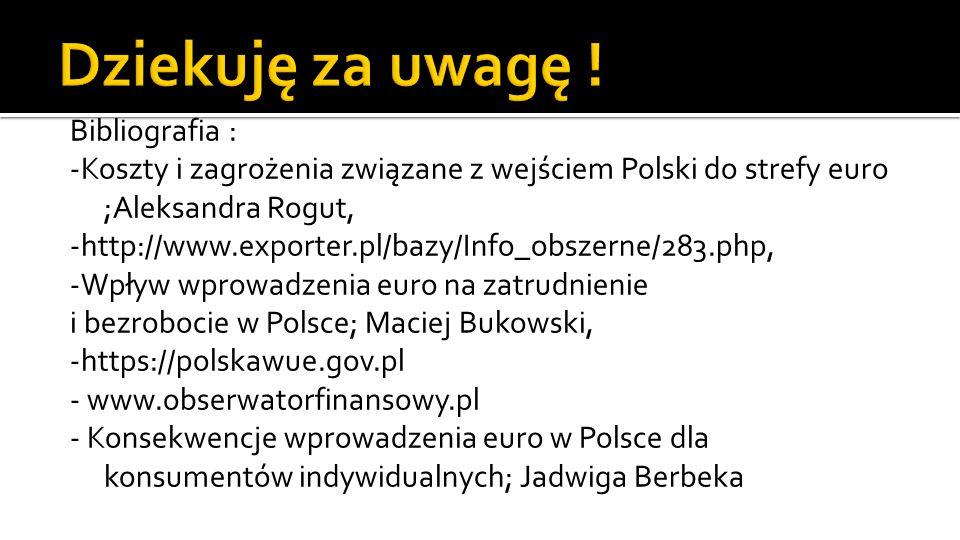 Bibliografia : -Koszty i zagrożenia związane z wejściem Polski do strefy euro ;Aleksandra Rogut, -http://www.exporter.pl/bazy/Info_obszerne/283.php, -Wpływ wprowadzenia euro na zatrudnienie i bezrobocie w Polsce; Maciej Bukowski, -https://polskawue.gov.pl - www.obserwatorfinansowy.pl - Konsekwencje wprowadzenia euro w Polsce dla konsumentów indywidualnych; Jadwiga Berbeka