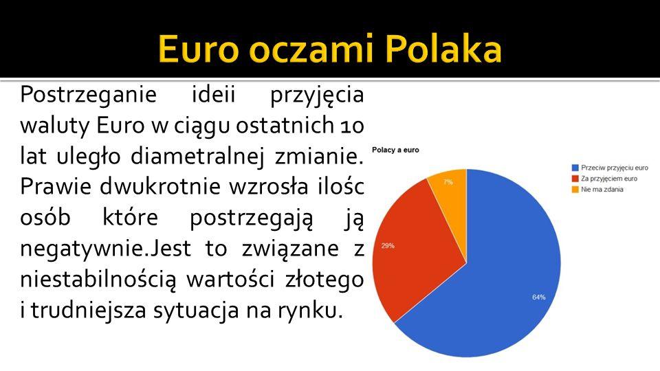 Postrzeganie ideii przyjęcia waluty Euro w ciągu ostatnich 10 lat uległo diametralnej zmianie.