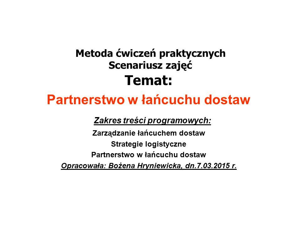 Metoda ćwiczeń praktycznych Scenariusz zajęć Temat: Partnerstwo w łańcuchu dostaw Zakres treści programowych: Zarządzanie łańcuchem dostaw Strategie l