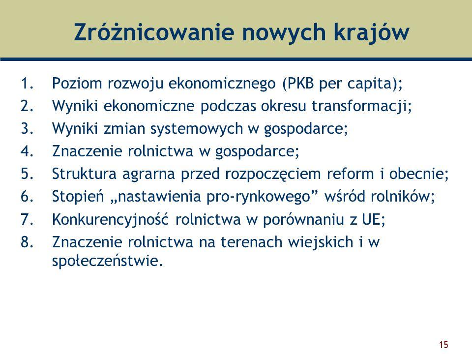 """15 Zróżnicowanie nowych krajów 1.Poziom rozwoju ekonomicznego (PKB per capita); 2.Wyniki ekonomiczne podczas okresu transformacji; 3.Wyniki zmian systemowych w gospodarce; 4.Znaczenie rolnictwa w gospodarce; 5.Struktura agrarna przed rozpoczęciem reform i obecnie; 6.Stopień """"nastawienia pro-rynkowego wśród rolników; 7.Konkurencyjność rolnictwa w porównaniu z UE; 8.Znaczenie rolnictwa na terenach wiejskich i w społeczeństwie."""