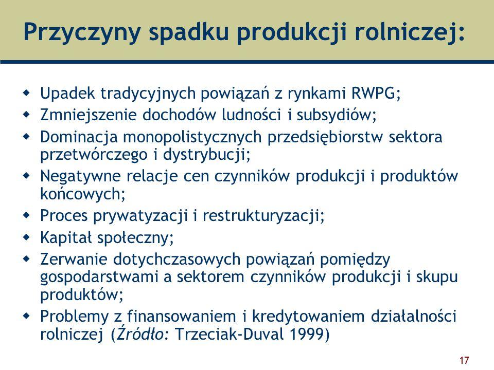 17 Przyczyny spadku produkcji rolniczej:  Upadek tradycyjnych powiązań z rynkami RWPG;  Zmniejszenie dochodów ludności i subsydiów;  Dominacja monopolistycznych przedsiębiorstw sektora przetwórczego i dystrybucji;  Negatywne relacje cen czynników produkcji i produktów końcowych;  Proces prywatyzacji i restrukturyzacji;  Kapitał społeczny;  Zerwanie dotychczasowych powiązań pomiędzy gospodarstwami a sektorem czynników produkcji i skupu produktów;  Problemy z finansowaniem i kredytowaniem działalności rolniczej (Źródło: Trzeciak-Duval 1999)