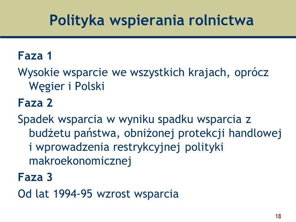 18 Polityka wspierania rolnictwa Faza 1 Wysokie wsparcie we wszystkich krajach, oprócz Węgier i Polski Faza 2 Spadek wsparcia w wyniku spadku wsparcia z budżetu państwa, obniżonej protekcji handlowej i wprowadzenia restrykcyjnej polityki makroekonomicznej Faza 3 Od lat 1994-95 wzrost wsparcia