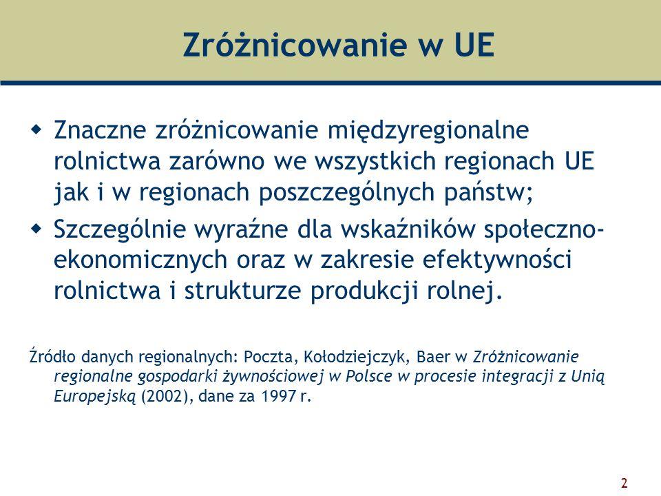 23 Zróżnicowanie regionalne w nowych krajach  Udział zatrudnionych w rolnictwie ogółem Najwyższa wartość w Polsce (woj.