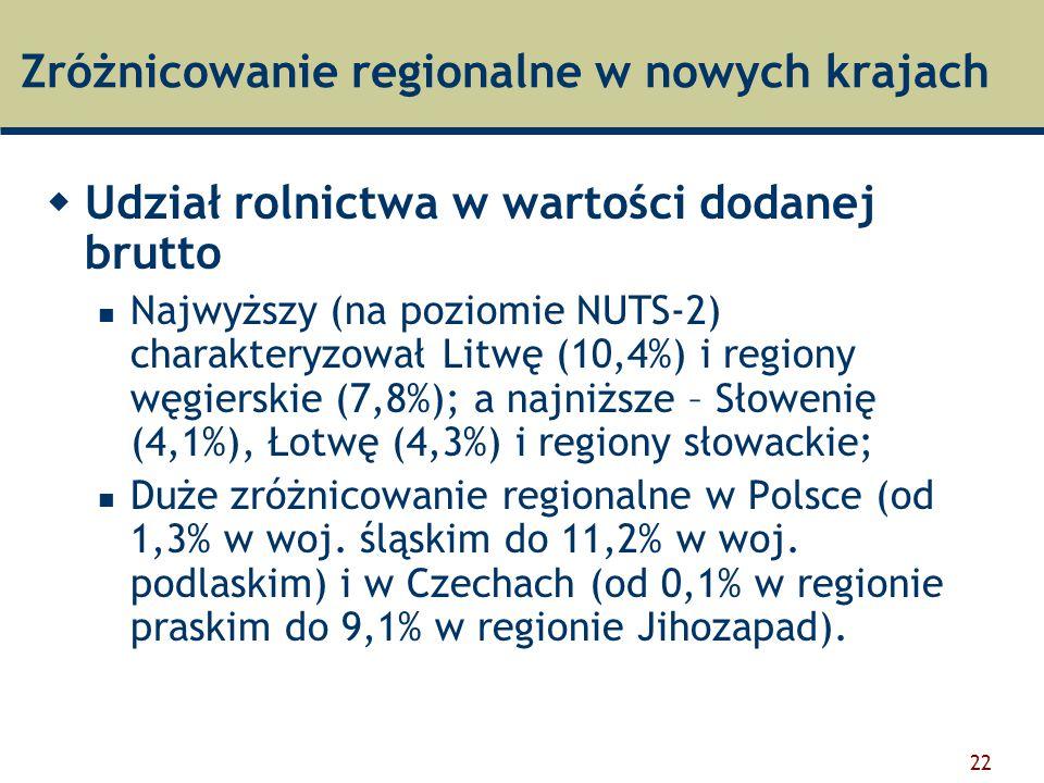 22 Zróżnicowanie regionalne w nowych krajach  Udział rolnictwa w wartości dodanej brutto Najwyższy (na poziomie NUTS-2) charakteryzował Litwę (10,4%) i regiony węgierskie (7,8%); a najniższe – Słowenię (4,1%), Łotwę (4,3%) i regiony słowackie; Duże zróżnicowanie regionalne w Polsce (od 1,3% w woj.