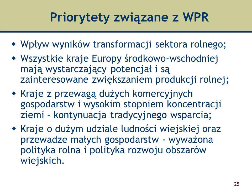 25 Priorytety związane z WPR  Wpływ wyników transformacji sektora rolnego;  Wszystkie kraje Europy środkowo-wschodniej mają wystarczający potencjał i są zainteresowane zwiększaniem produkcji rolnej;  Kraje z przewagą dużych komercyjnych gospodarstw i wysokim stopniem koncentracji ziemi - kontynuacja tradycyjnego wsparcia;  Kraje o dużym udziale ludności wiejskiej oraz przewadze małych gospodarstw - wyważona polityka rolna i polityka rozwoju obszarów wiejskich.