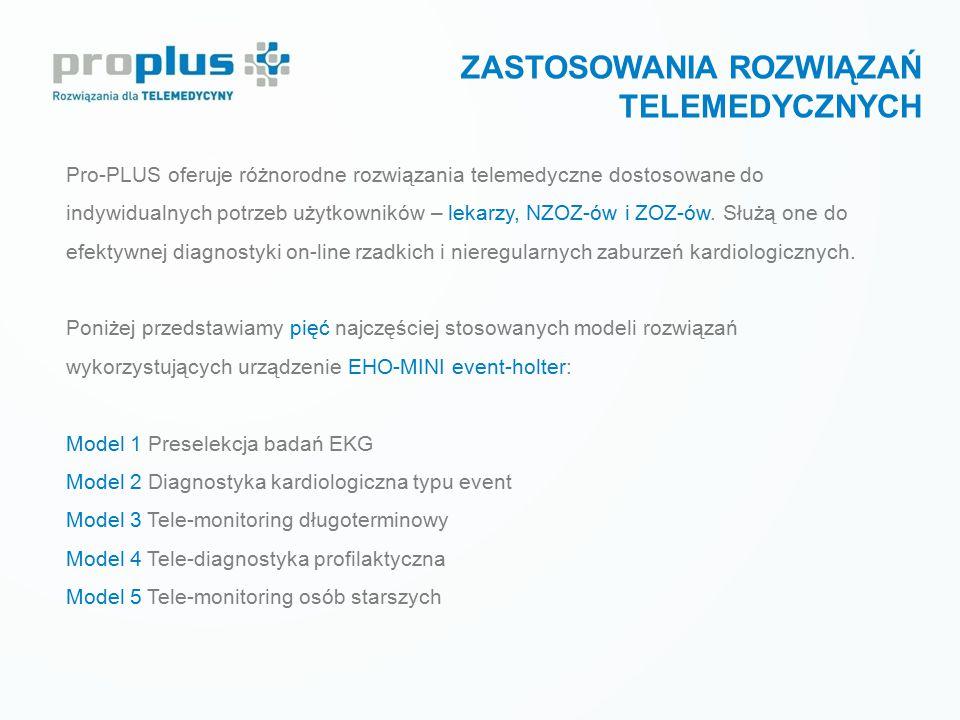 Pro-PLUS oferuje różnorodne rozwiązania telemedyczne dostosowane do indywidualnych potrzeb użytkowników – lekarzy, NZOZ-ów i ZOZ-ów. Służą one do efek