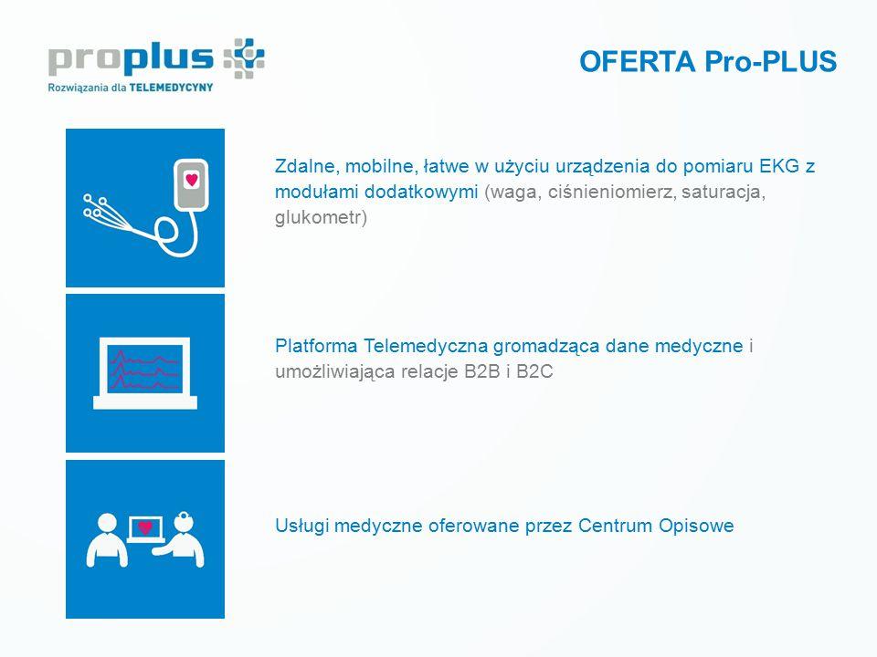 OFERTA Pro-PLUS Zdalne, mobilne, łatwe w użyciu urządzenia do pomiaru EKG z modułami dodatkowymi (waga, ciśnieniomierz, saturacja, glukometr) Platform