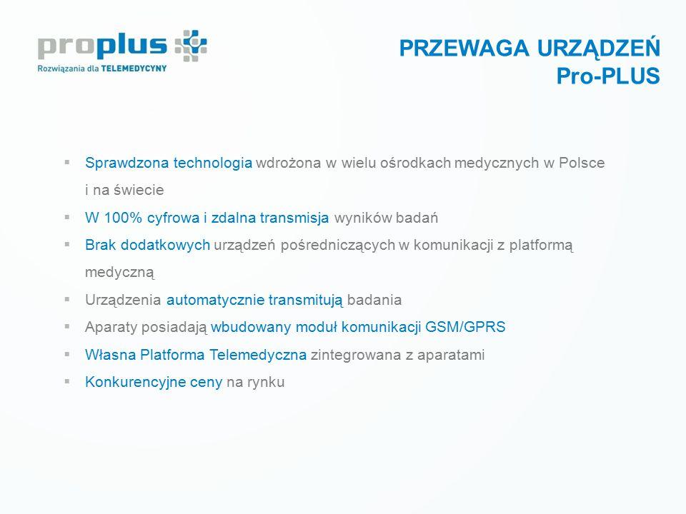 PRZEWAGA URZĄDZEŃ Pro-PLUS  Sprawdzona technologia wdrożona w wielu ośrodkach medycznych w Polsce i na świecie  W 100% cyfrowa i zdalna transmisja w