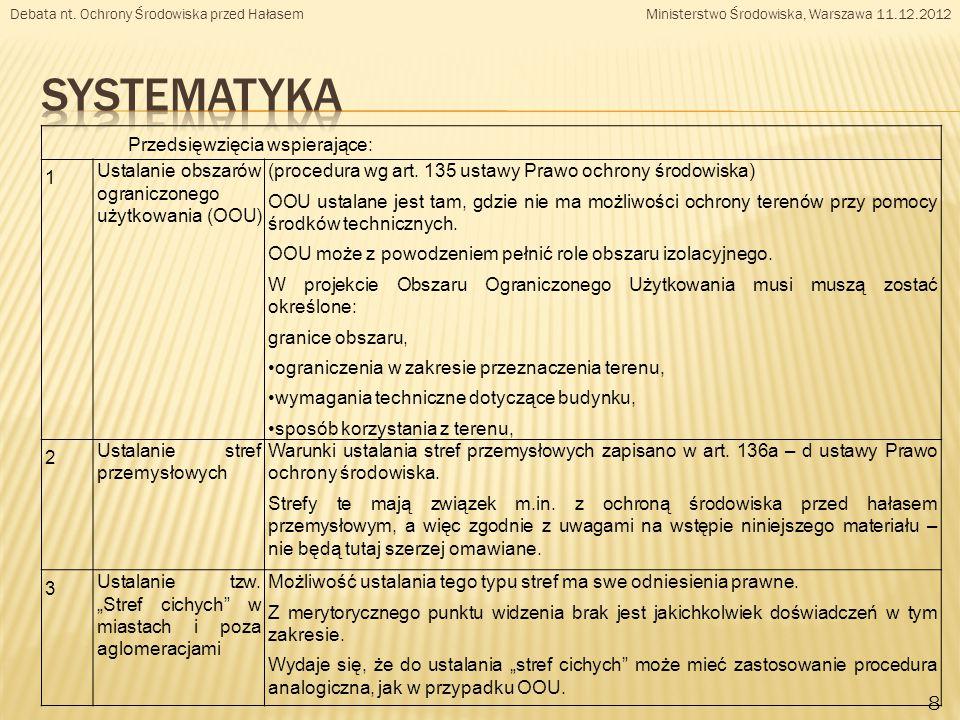 8 Przedsięwzięcia wspierające: 1 Ustalanie obszarów ograniczonego użytkowania (OOU) (procedura wg art.