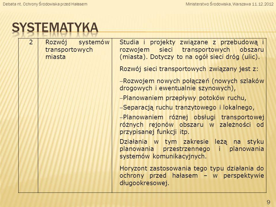 9 2Rozwój systemów transportowych miasta Studia i projekty związane z przebudową i rozwojem sieci transportowych obszaru (miasta).