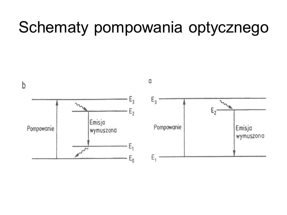 Schematy pompowania optycznego
