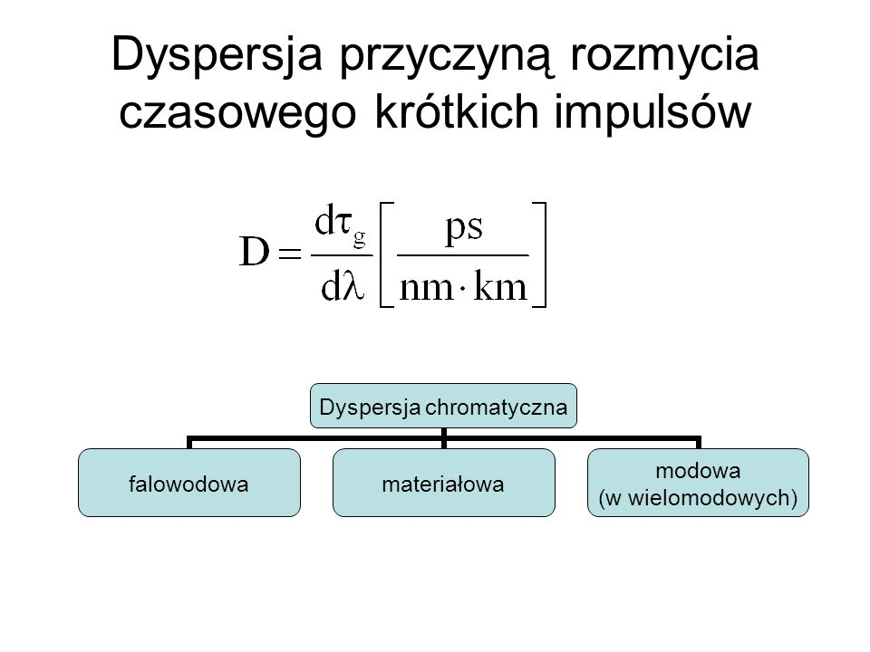 Dyspersja przyczyną rozmycia czasowego krótkich impulsów Dyspersja chromatyczna falowodowamateriałowa modowa (w wielomodowych)