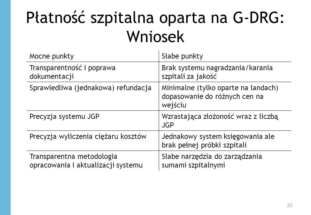 Płatność szpitalna oparta na G-DRG: Wniosek 25 Mocne punktySłabe punkty Transparentność i poprawa dokumentacji Brak systemu nagradzania/karania szpitali za jakość Sprawiedliwa (jednakowa) refundacjaMinimalne (tylko oparte na landach) dopasowanie do różnych cen na wejściu Precyzja systemu JGPWzrastająca złożoność wraz z liczbą JGP Precyzja wyliczenia ciężaru kosztówJednakowy system księgowania ale brak pełnej próbki szpitali Transparentna metodologia opracowania i aktualizacji systemu Słabe narzędzia do zarządzania sumami szpitalnymi