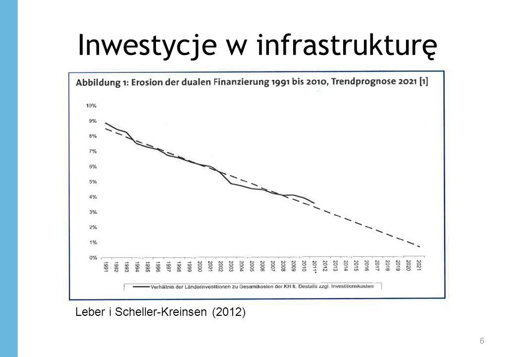 Inwestycje w infrastrukturę 6 Leber i Scheller-Kreinsen (2012)