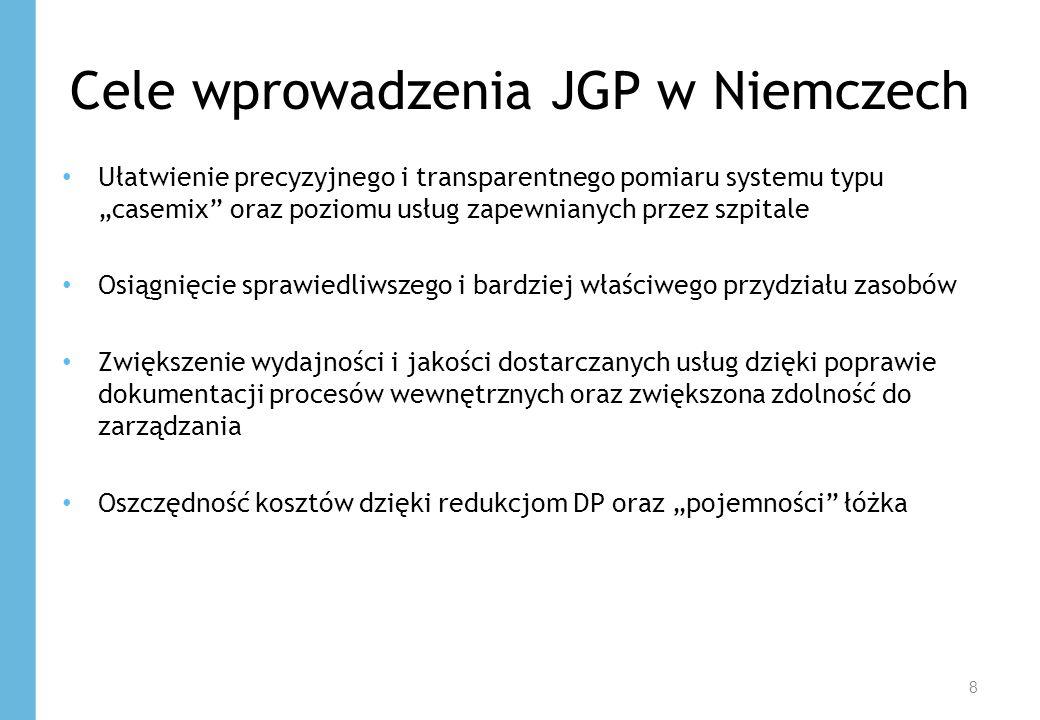 """Cele wprowadzenia JGP w Niemczech Ułatwienie precyzyjnego i transparentnego pomiaru systemu typu """"casemix oraz poziomu usług zapewnianych przez szpitale Osiągnięcie sprawiedliwszego i bardziej właściwego przydziału zasobów Zwiększenie wydajności i jakości dostarczanych usług dzięki poprawie dokumentacji procesów wewnętrznych oraz zwiększona zdolność do zarządzania Oszczędność kosztów dzięki redukcjom DP oraz """"pojemności łóżka 8"""