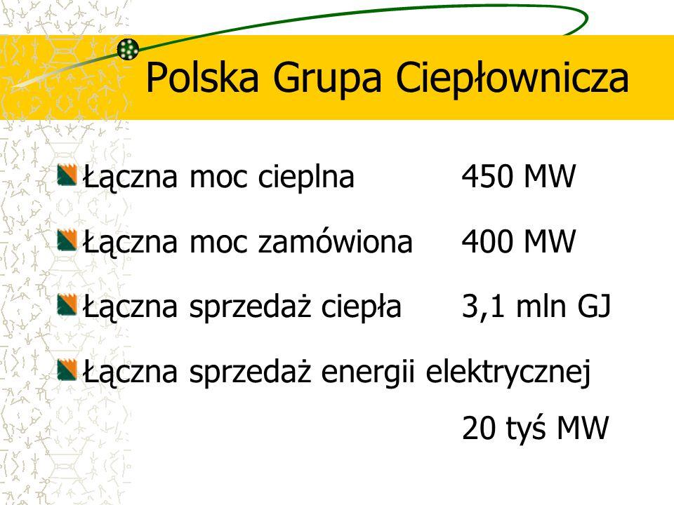 Łączna moc cieplna450 MW Łączna moc zamówiona400 MW Łączna sprzedaż ciepła3,1 mln GJ Łączna sprzedaż energii elektrycznej 20 tyś MW