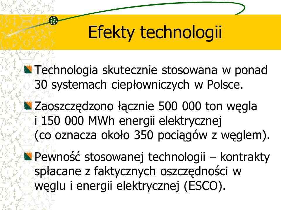 Efekty technologii Technologia skutecznie stosowana w ponad 30 systemach ciepłowniczych w Polsce. Zaoszczędzono łącznie 500 000 ton węgla i 150 000 MW
