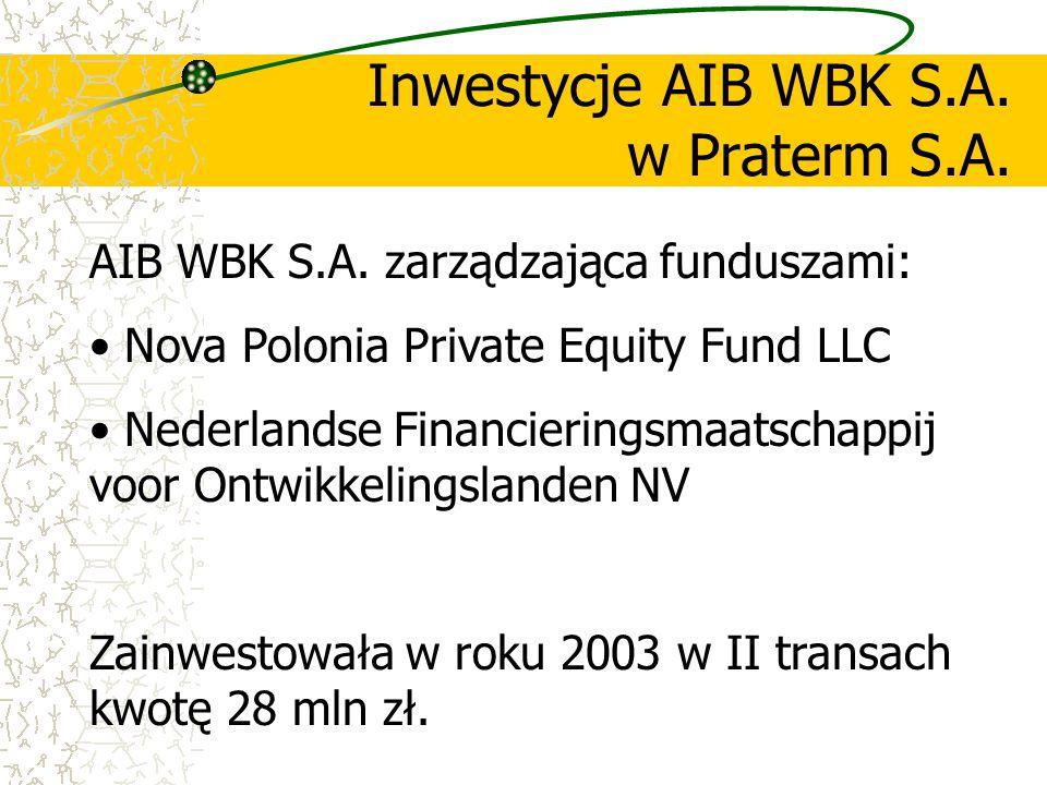 Inwestycje AIB WBK S.A. w Praterm S.A. AIB WBK S.A. zarządzająca funduszami: Nova Polonia Private Equity Fund LLC Nederlandse Financieringsmaatschappi