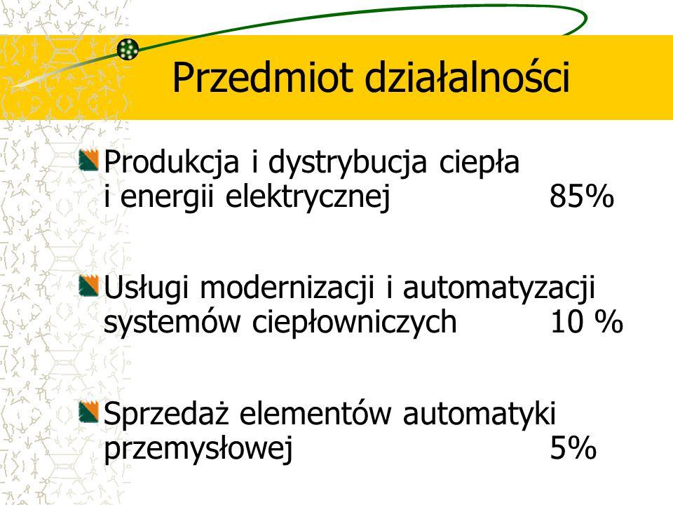 Produkcja i dystrybucja ciepła i energii elektrycznej85% Usługi modernizacji i automatyzacji systemów ciepłowniczych10 % Sprzedaż elementów automatyki