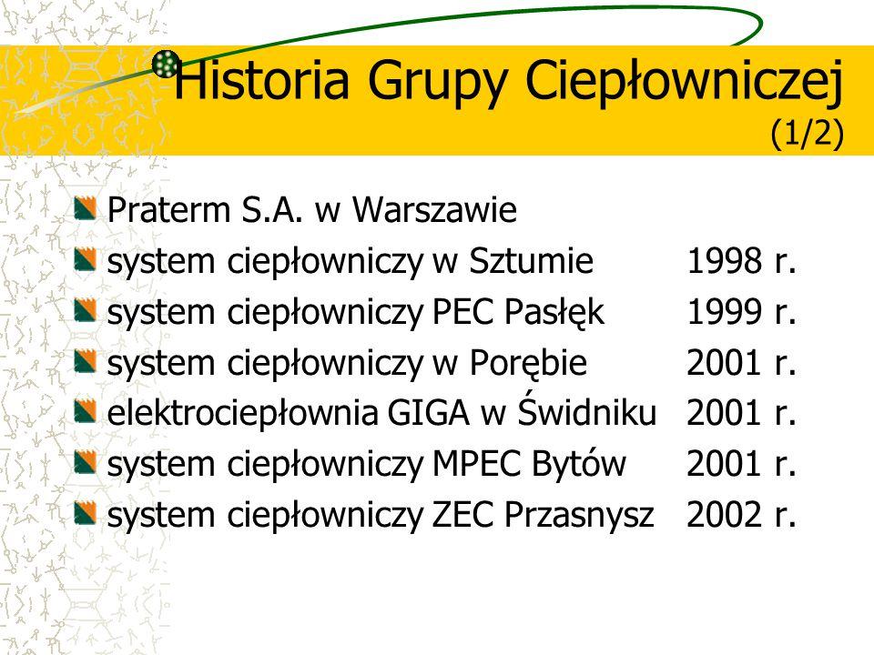 Praterm S.A. w Warszawie system ciepłowniczy w Sztumie1998 r. system ciepłowniczy PEC Pasłęk1999 r. system ciepłowniczy w Porębie2001 r. elektrociepło