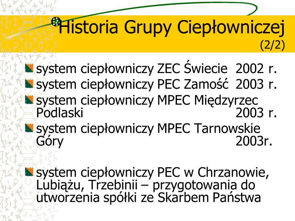 system ciepłowniczy ZEC Świecie 2002 r. system ciepłowniczy PEC Zamość 2003 r. system ciepłowniczy MPEC Międzyrzec Podlaski 2003 r. system ciepłownicz