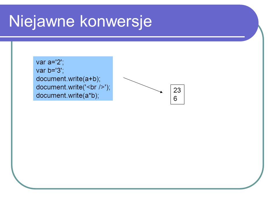 Niejawne konwersje var a='2'; var b='3'; document.write(a+b); document.write(' '); document.write(a*b); 23 6