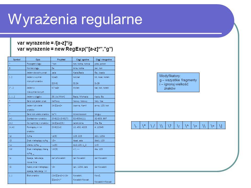 Wyrażenia regularne var wyrazenie = /[a-z]*/g var wyrazenie = new RegExp(