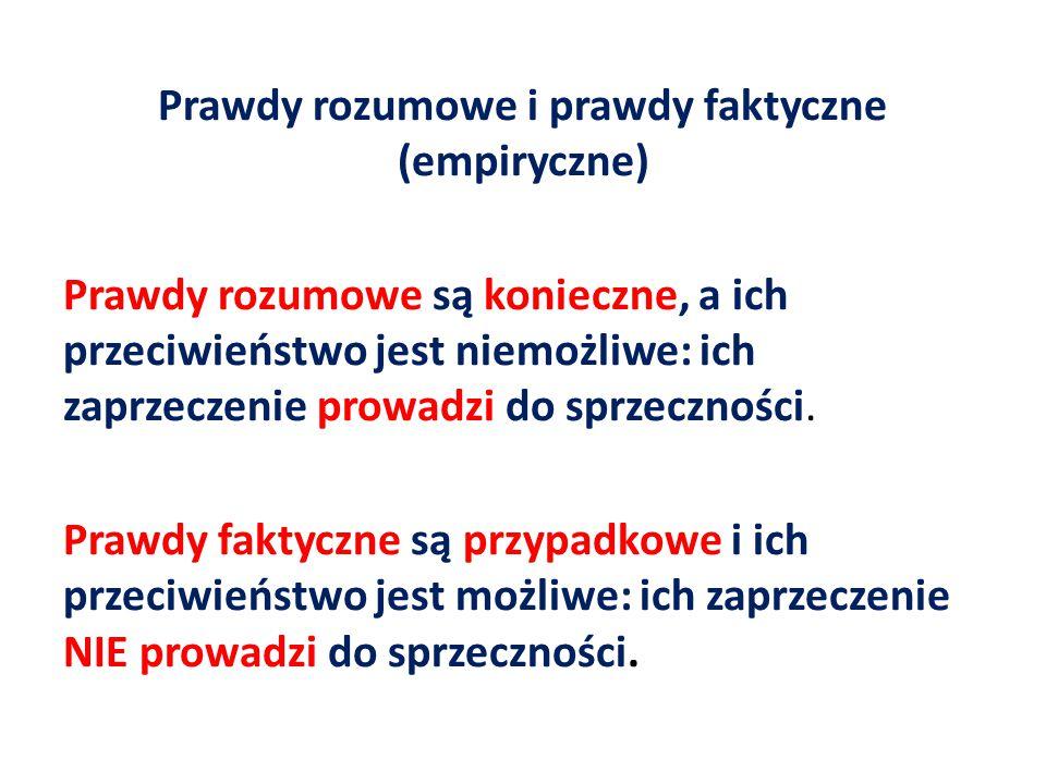 Monady i agregaty Monady to byty proste (niematerialne).