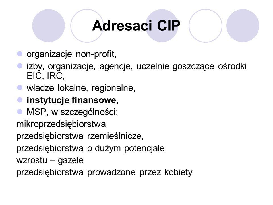 Adresaci CIP organizacje non-profit, izby, organizacje, agencje, uczelnie goszczące ośrodki EIC, IRC, władze lokalne, regionalne, instytucje finansowe, MSP, w szczególności: mikroprzedsiębiorstwa przedsiębiorstwa rzemieślnicze, przedsiębiorstwa o dużym potencjale wzrostu – gazele przedsiębiorstwa prowadzone przez kobiety