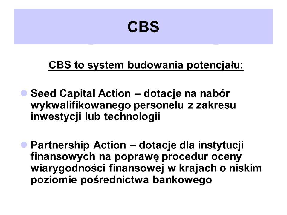 CBS CBS to system budowania potencjału: Seed Capital Action – dotacje na nabór wykwalifikowanego personelu z zakresu inwestycji lub technologii Partnership Action – dotacje dla instytucji finansowych na poprawę procedur oceny wiarygodności finansowej w krajach o niskim poziomie pośrednictwa bankowego