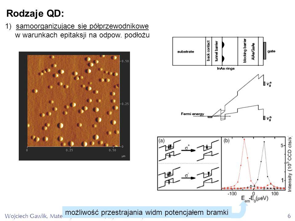 Wojciech Gawlik, Materiały fotoniczne II, wykł. 4 2010/20116 Rodzaje QD: 1)samoorganizujące się półprzewodnikowe w warunkach epitaksji na odpow. podło
