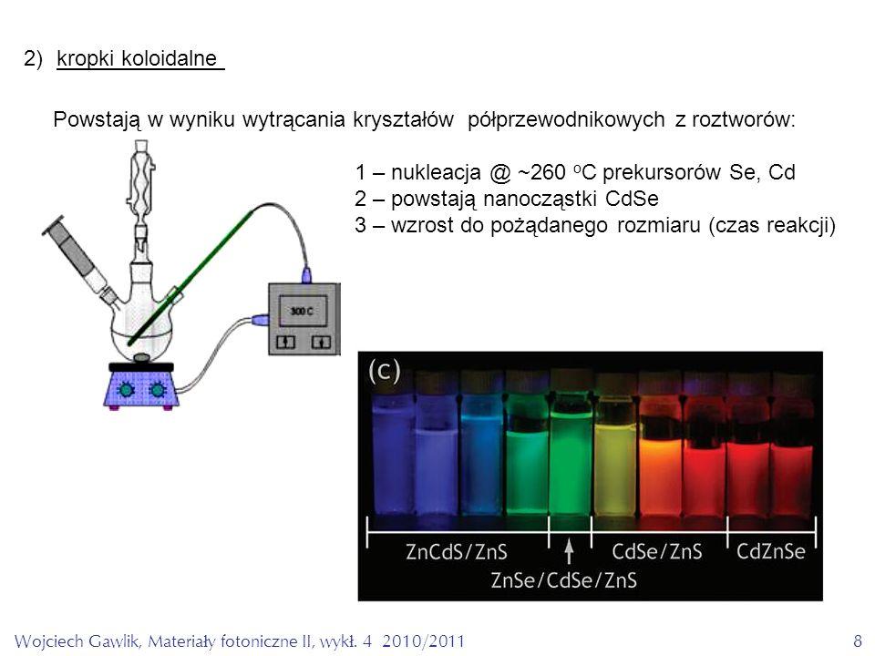 Wojciech Gawlik, Materiały fotoniczne II, wykł. 4 2010/20118 2)kropki koloidalne Powstają w wyniku wytrącania kryształów półprzewodnikowych z roztworó