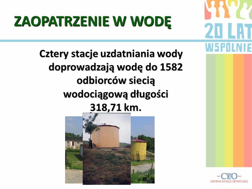 ZAOPATRZENIE W WODĘ Cztery stacje uzdatniania wody doprowadzają wodę do 1582 odbiorców siecią wodociągową długości 318,71 km.